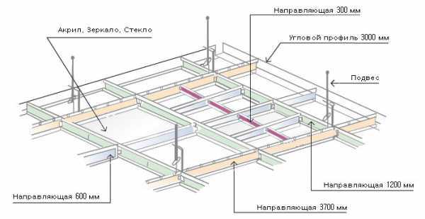 Реечный потолок схема монтажа 196