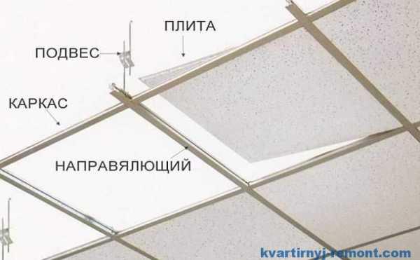 Ремонт подвесного потолка армстронг